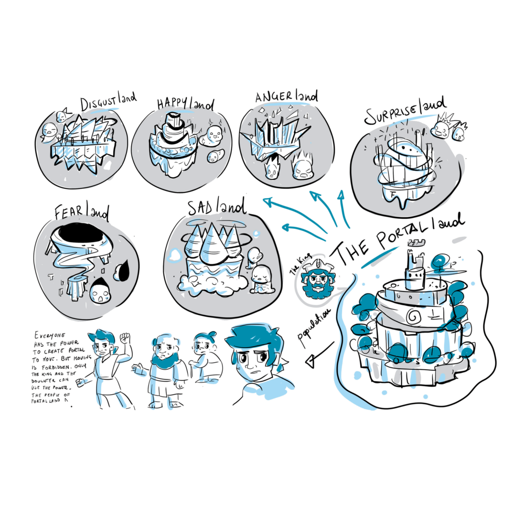 Portal world explanation